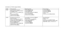 Contenidos de 1º y 2º ESO con índice de las fichas
