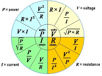 Ohm's Law Formula Wheel