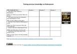 Speaking activity - Shakespeare