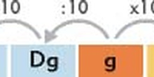 Sistema métrico decimal, medidas de masa