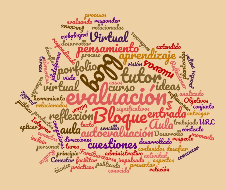 Reflexión evaluación e-learning