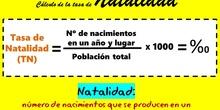 Fórmula para el cálculo de la Tasa de Natalidad (TN)