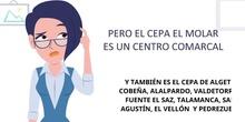 CAMBIO DE NOMBRE CEPA EL MOLAR. Modificación por crisis COVID