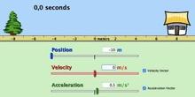 Accelerating man
