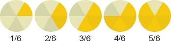 Fracciones con denominador seis