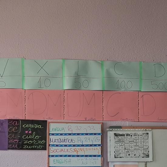 Carteles para recordar las unidades y los numeros romanos