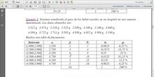 0803 Tabla de Frecuencias de una Variable Cuantitativa Continua