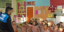 Educación vial segunda parte 10