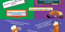 Aula Virtual EducaMadrid (infografía)