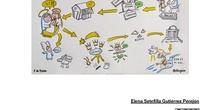 Visual Thinking en el aula de Religión. Elena Setefilla Gutiérrez Perejón.