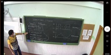 4º ESO - TECNO. Placas controladoras.