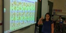 Aprendemos nuestro nombre en lengua de signos