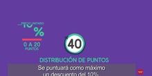 Adquisición de Libros de los Centros Públicos de la Comunidad de Madrid en el Programa de Préstamos de Libros ACCEDE