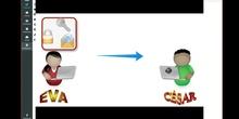 Firma Digital con clave PGP de un correo en EducaMadrid