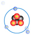 Electrons and atom
