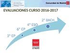 Evaluaciones para 3º y 6º de Educación Primaria, 4º de E.S.O. y 2º de Bachillerato del curso 2016/2017: