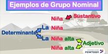 El grupo nominal - CEIP Gregorio Canella
