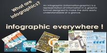 Las infografías como recurso educativo