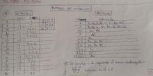 Resumen de formulación inorgánica 1º Bto