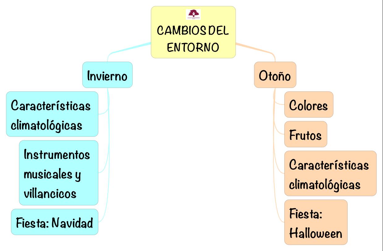 PROYECTO_CAMBIOS DEL ENTORNO_03