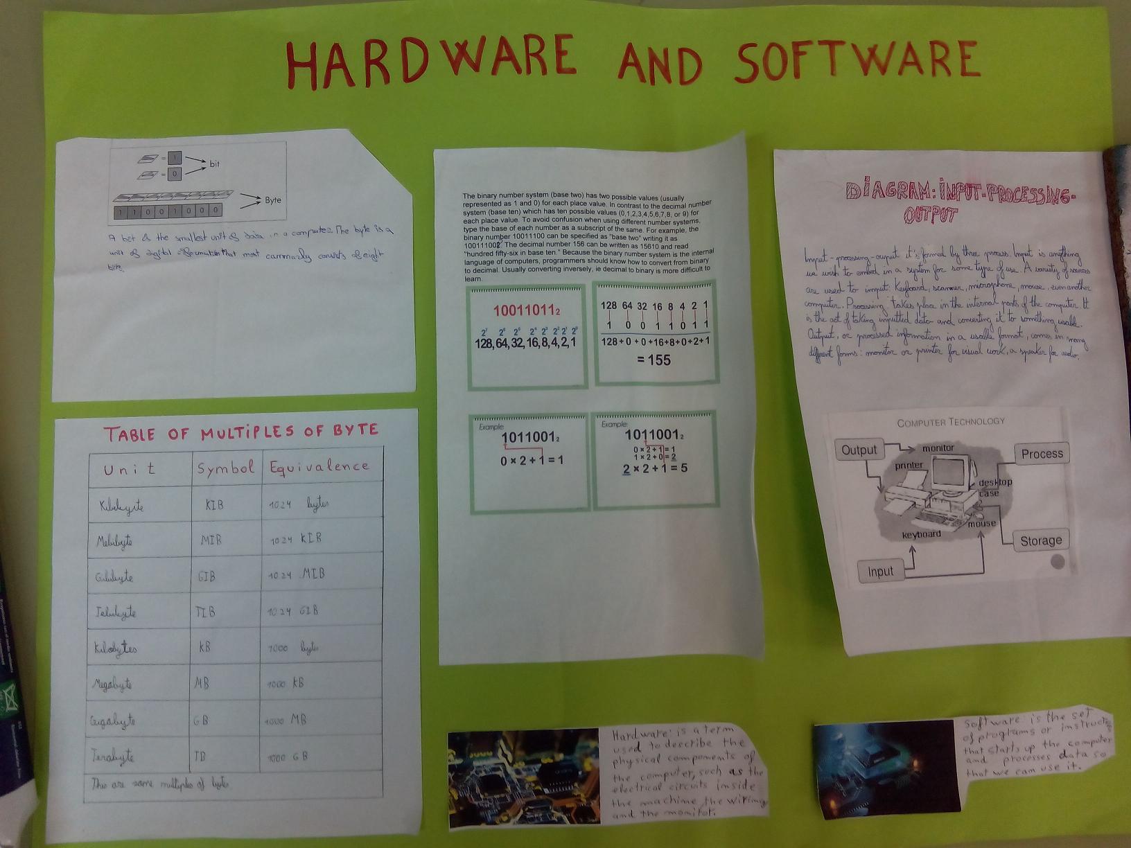 hardware2