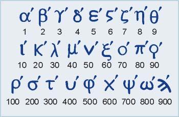 Sistema de numeración griego clásico