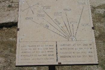 Mapa con distancias de Monte Nebo a otros lugares bíblicos, Jord