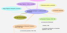 CS_EL RÉGIMEN ANTIGUO Y LA REV. FRANCESA_S4
