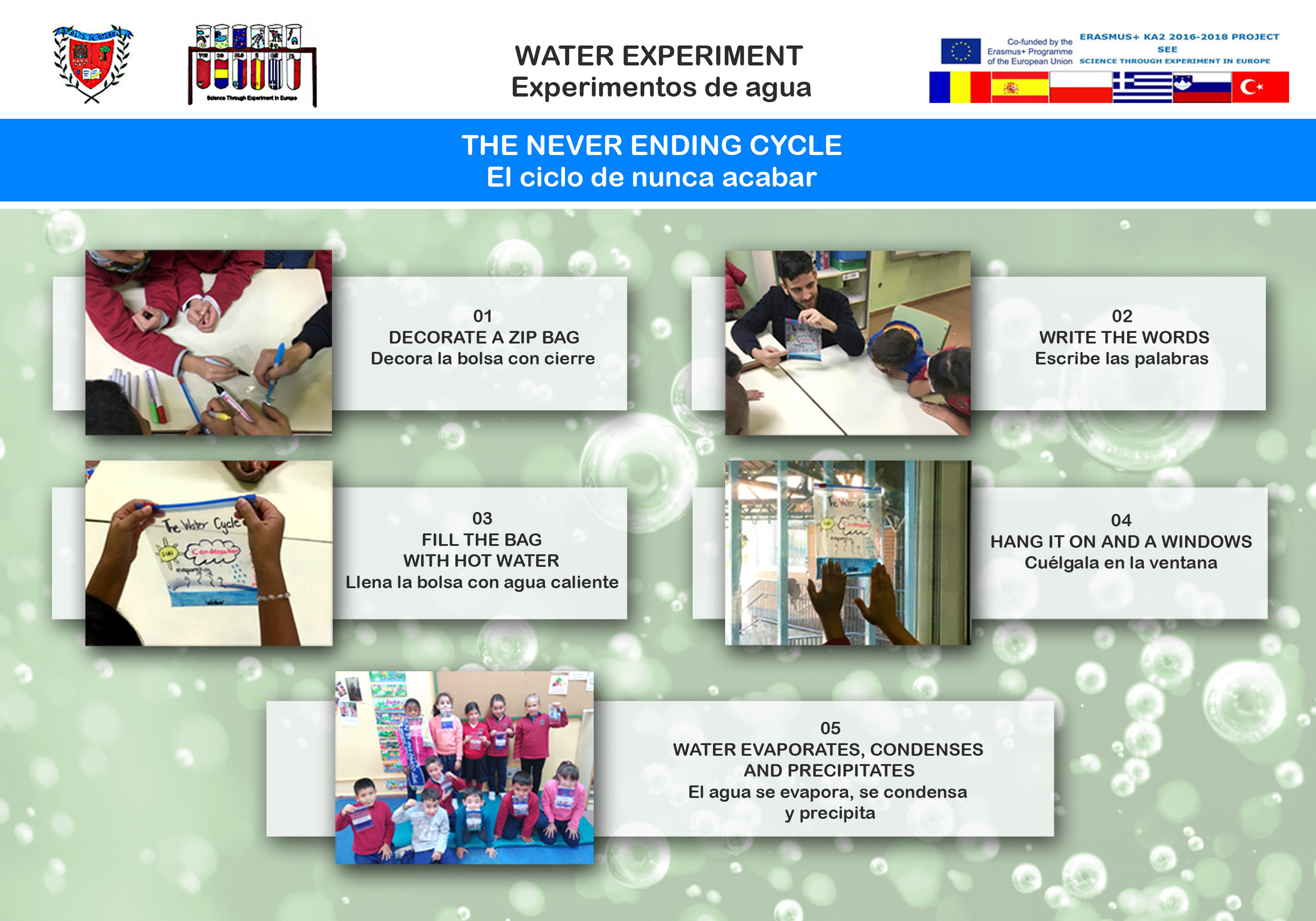Water experiment 03 The never ending cycle