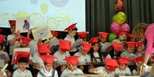 Graduación Educación Infantil 2018 19