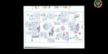 Diseña tu vida en viñetas