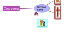 PRIMARIA 1º-RELIGIÓN-SEMANA SANTA