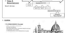 BOCETO DE ESTUDIO  Arte Renacimiento 2ºBACH Historia del Arte