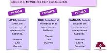 PRIMARIA 3º - LENGUA CASTELLANA Y LITERATURA - EL VERBO