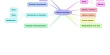 PRIMARIA 4º - MATEMÁTICAS - NÚMEROS DECIMALES