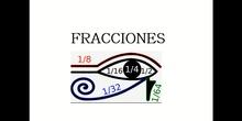 Fracciones. Conceptos Básicos