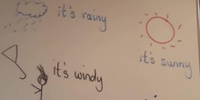 ENGLISH WITH SARAH - THE WEATHER