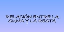 PRIMARIA 6ºA - MATEMÁTICAS - RELACIÓN ENTRE LA SUMA Y LA RESTA