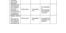 PGA TIC 2020-2021_CEIP FDLR_Las Rozas