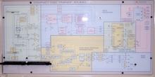 Reproductor de CD. Diagrama de bloques