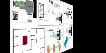 Proyecto IoT & Microrobótrica PEAC 2020 NORTE