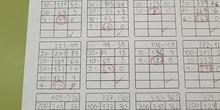 Algoritmos ABN para sumas y restas