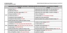 Materiales didácticos ESO de Geografía e Historia: índice de fichas con contenidos y temporalización
