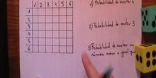 Ejemplo de cálculo de la probabilidad de un suceso compuesto. Dados