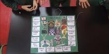 Electrical circuit game_ Hogwarts stuff