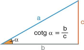 Cotangente en un triángulo rectángulo
