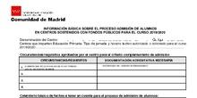 INFORMACIÓN BASICA PROCESO DE ADMISIÓN