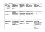 Actividades 25-29 de mayo - 5º primaria