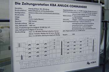 Esquema de una rotativa KBA commander