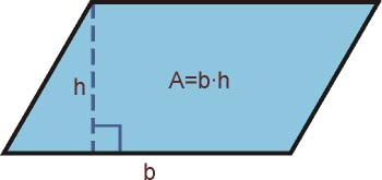 área de paralelogramo